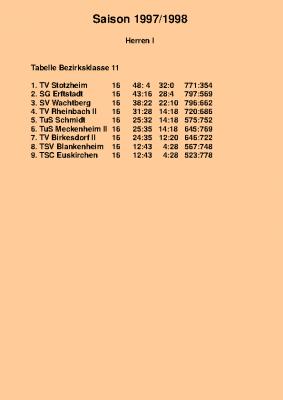 Saison 97/98