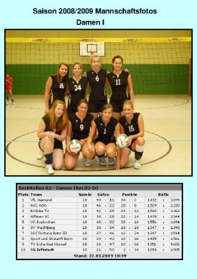 Saison_2008_2009_Damen