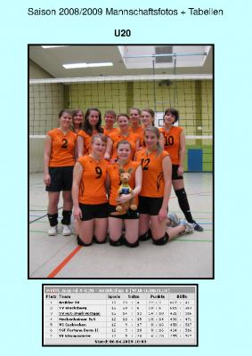 Saison_2008_2009_Jugend